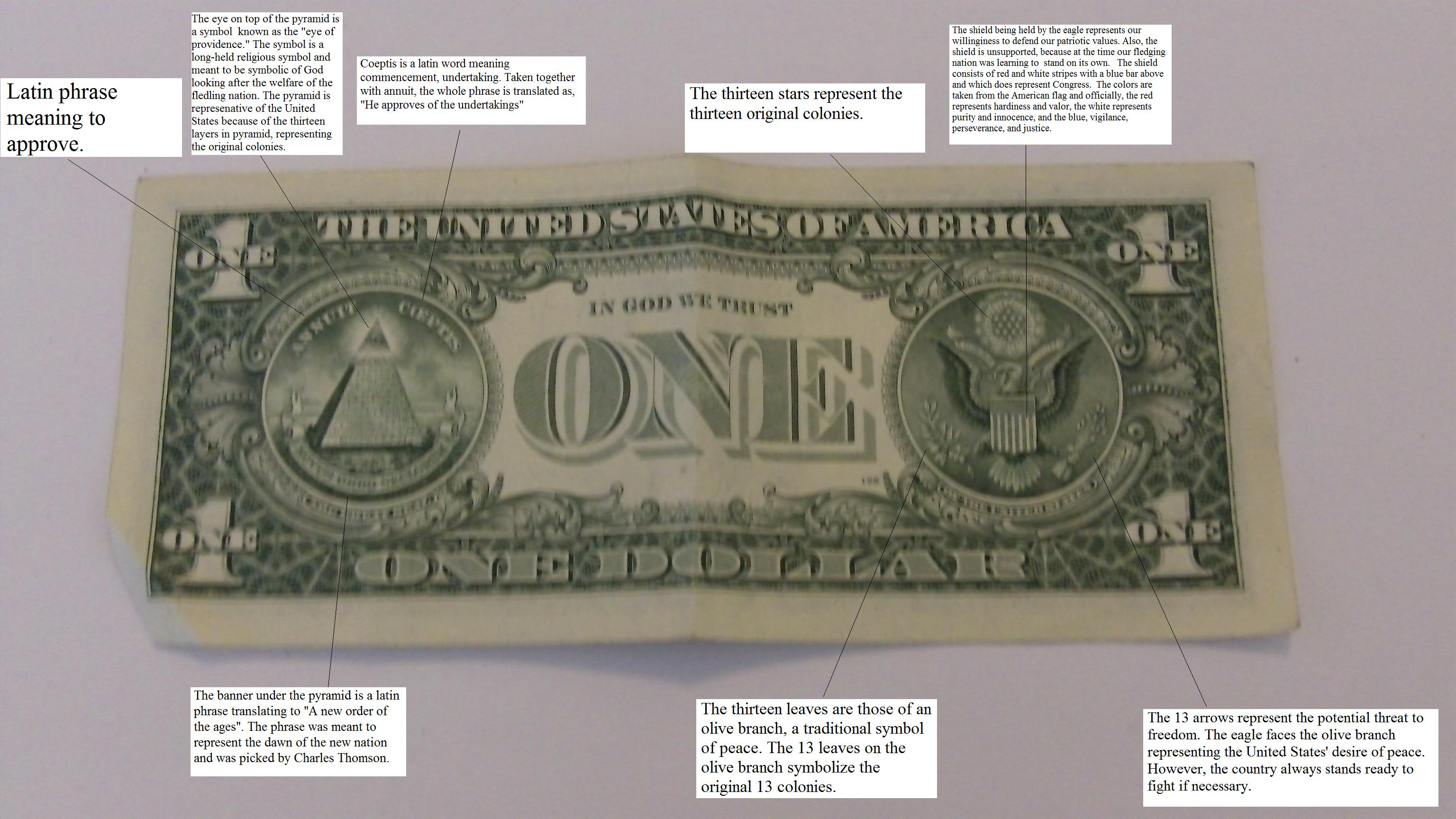 Markus johnsons online extra the digital journalism blog my idea for an online extra was to explore the history and meaning behind the symbols associated with the back of the us dollar bill biocorpaavc Images