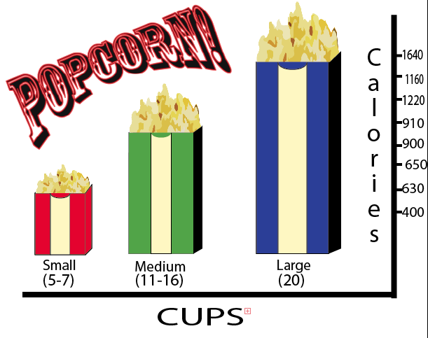 Movie Theater Popcorn Small Popcorn Movie Theater Calories